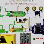 Lắp đặt hệ thống máy bơm giải nhiệt Chiler